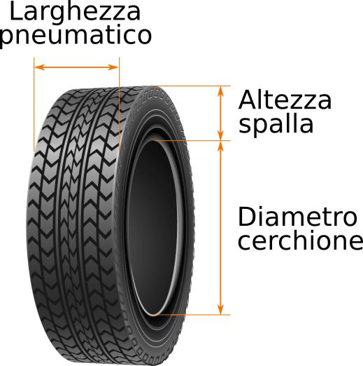 Come staccare i pneumatici dal cerchio - Vespa PX ...