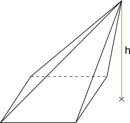 Piramide obliqua base quadrata