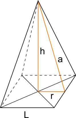 Piramide retta base quadrata