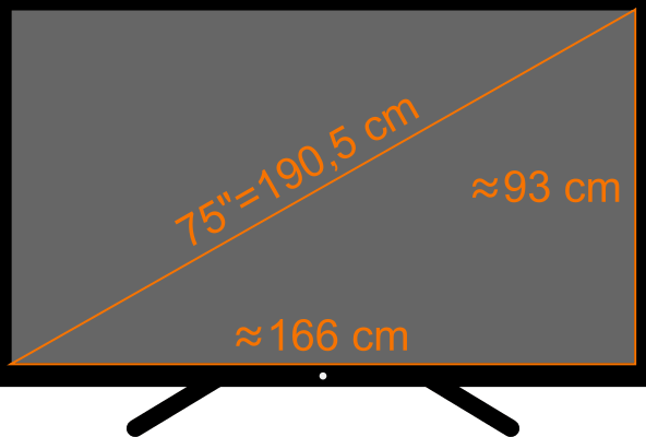 Dimensioni TV 75 pollici