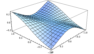Continuit derivabilit e differenziabilit in un punto for Studio di funzione a due variabili