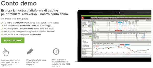 Piattaforme di trading forex