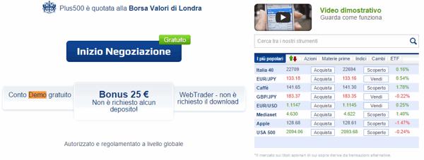 Forex demo online
