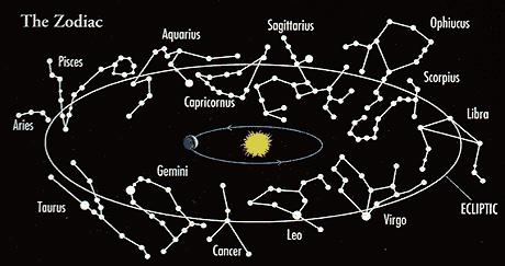 L ' oroscopo_non ci credo ma ci butto l occhio...ah ah. Costellazioni-dello-zodiaco