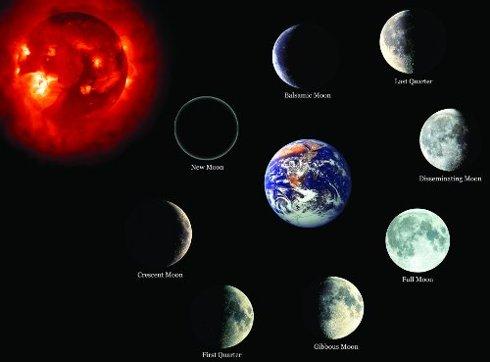 fasi lunari luna piena luna nuova luna calante e luna