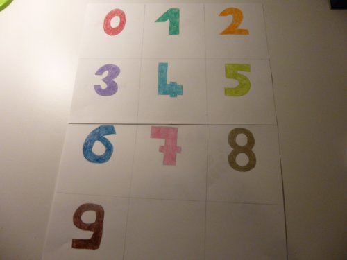 Lavoretto della linea dei numeri for Linea dei numeri da stampare