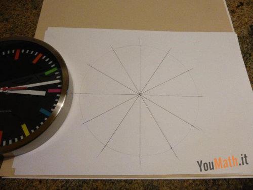 come disegnare un orologio da parete