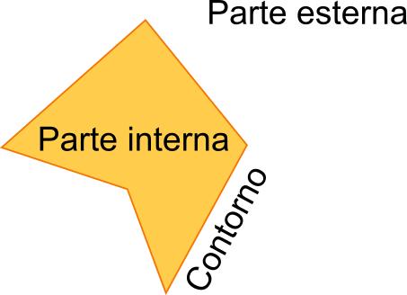 Quinta Elementare Area Dei Poligoni
