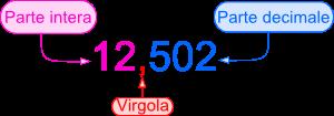 Decimi centesimi e millesimi frazioni decimali e numeri for Numero dei deputati e dei senatori