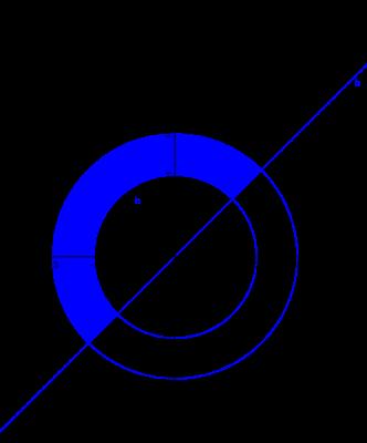 Massimo e minino globale di funzione a 2 variabili for Studio di funzione a due variabili