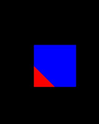 dominio_di_integrazine_completamento.png