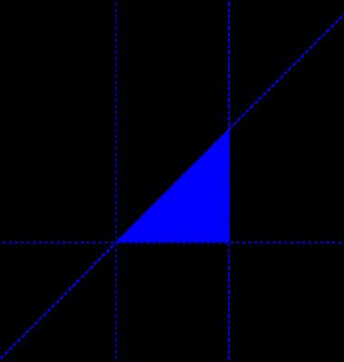 dominio_integrazione_ifrit_2013-01-25.png
