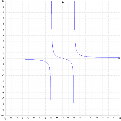 metodo-grafico-per-limmagine.png